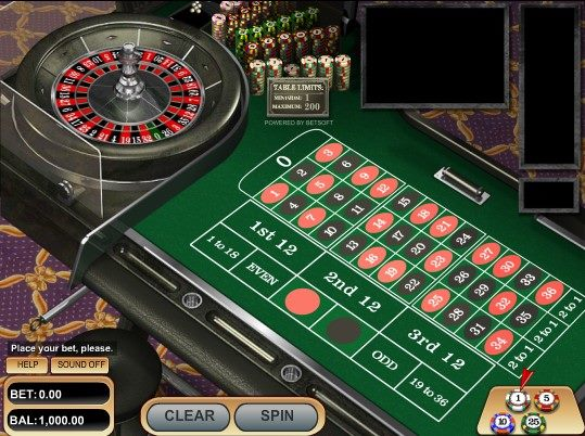 European Roulette – BetSoft1