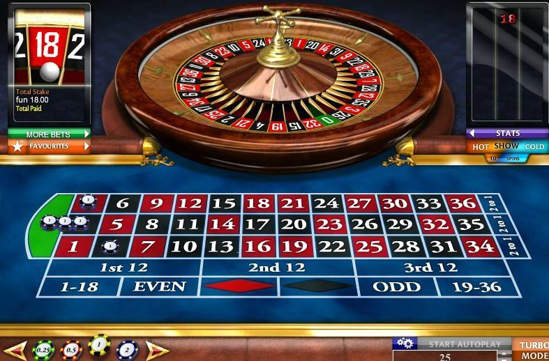online casino roulette a ra